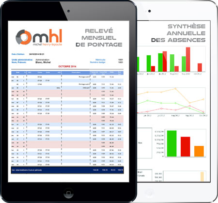 gestion des temps reporting